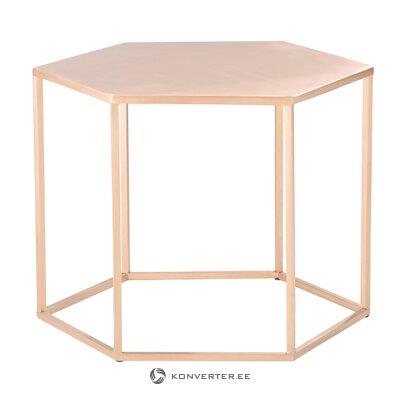 Vaaleanpunainen sohvapöytä (maggnus) (koko, laatikossa)