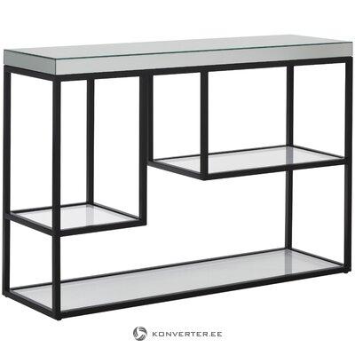 Консольный стол pippard (галерея прямая)