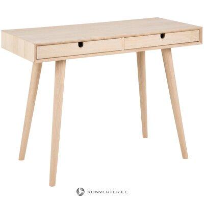 Kapea työpöytä (actona) (koko, salinäyte)