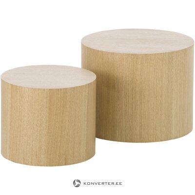 Sohvapöytä (Dan) (kauneusvirheillä, salinäyte)