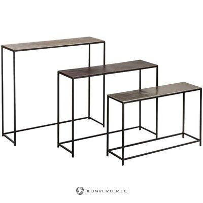Console table set 3-piece ann (jill & jim designs) (in box, whole)