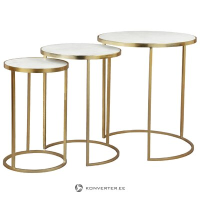 Sofa table set 3-piece ivy (private label) (whole, in a box)