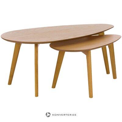 Sofos stalo komplektas žydi (Zago)