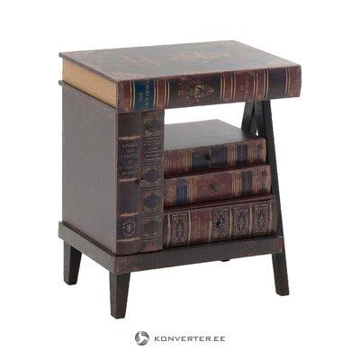 Design sohvapöytä hervee (inart)