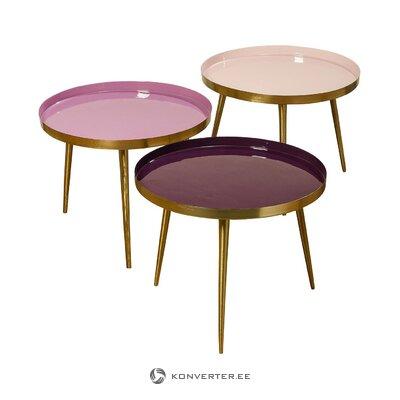 Dīvāna galda komplekts Minella (boltze) (vesels)