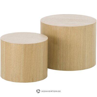 Sofa table set (dan)