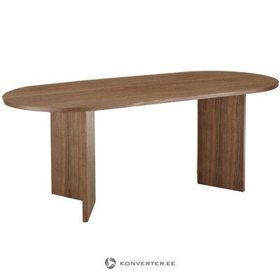 Ruskea ruokapöytä (sävy)