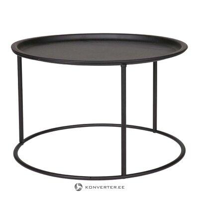 Melna metāla kafijas galdiņš IVAR (vati)