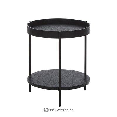 Melns mazs kafijas galdiņš (renee)