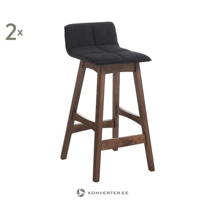Dark brown bar stool (varm) (healthy, sample)