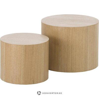 Kavos staliukų rinkinys (dan) (su grožio defektais, salės pavyzdys)