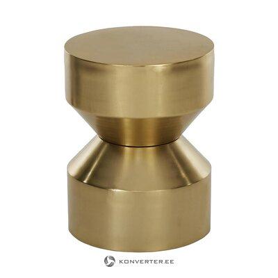 Kultainen pöytä (juliana)