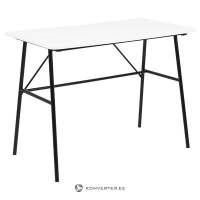 Valkomusta työpöytä (actona) (puutteilla, salissa)