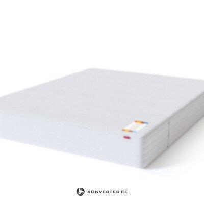 Пружинный матрас Sleepwell черный multipocket (180x200)